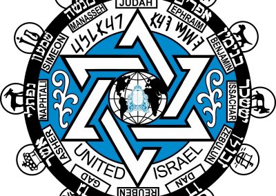 Sharing United Israel in Less than One Minute